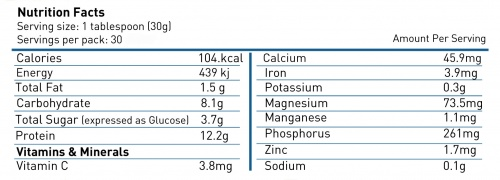 Ingredients of the superfood blend for muscle mass and weight gain